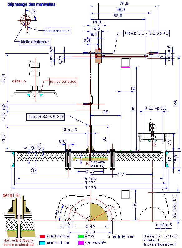 Comment Construire Moteur Stirling La R 233 Ponse Est Sur